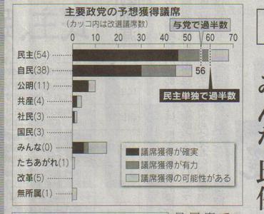 Nikkei201006